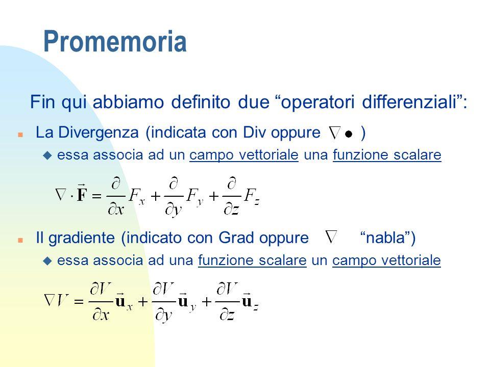 Promemoria Fin qui abbiamo definito due operatori differenziali :