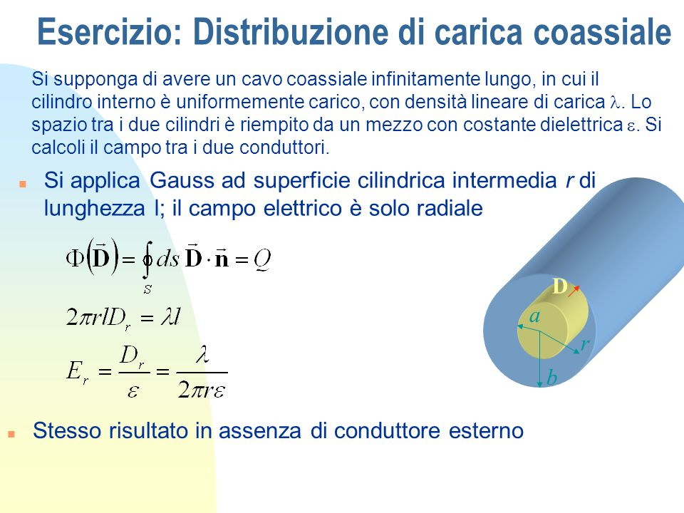 Esercizio: Distribuzione di carica coassiale