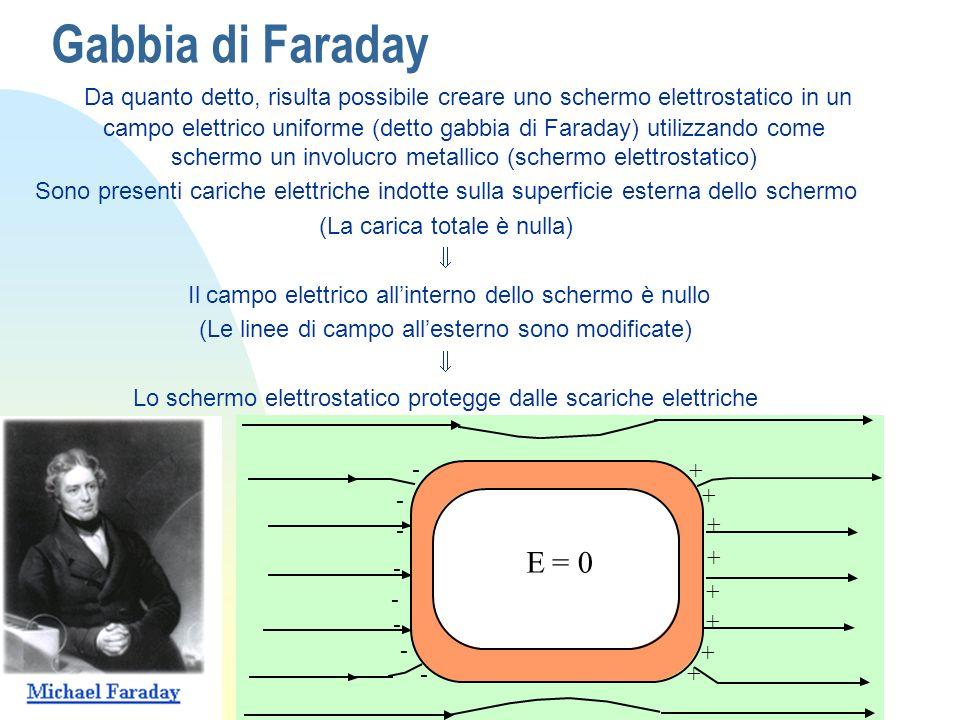 Gabbia di Faraday