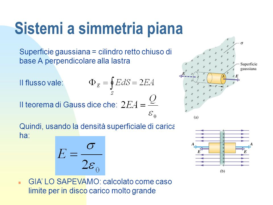 Sistemi a simmetria piana