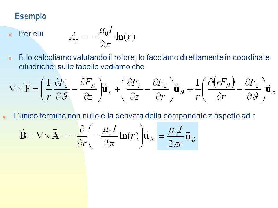 Esempio Per cui. B lo calcoliamo valutando il rotore; lo facciamo direttamente in coordinate cilindriche; sulle tabelle vediamo che.
