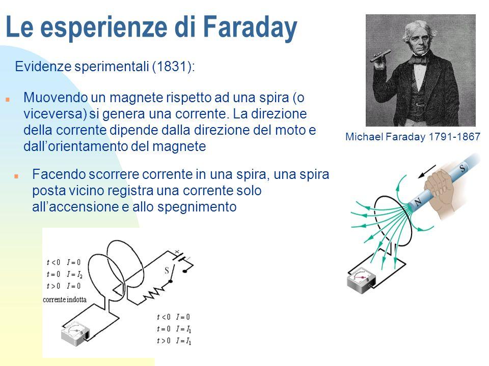 Le esperienze di Faraday