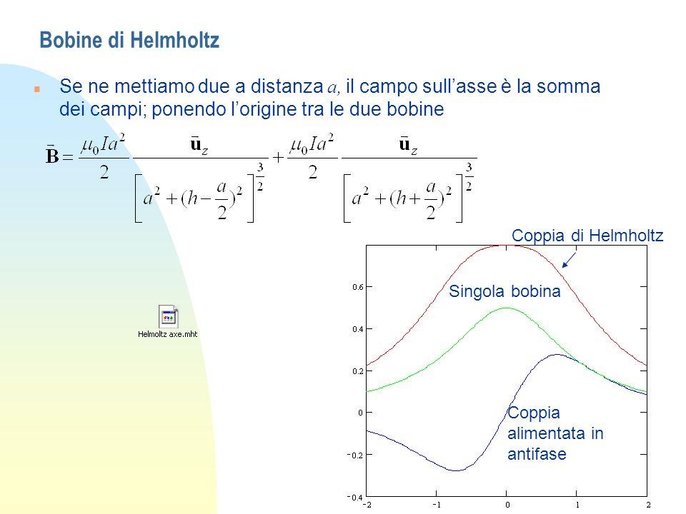 Bobine di Helmholtz Se ne mettiamo due a distanza a, il campo sull'asse è la somma dei campi; ponendo l'origine tra le due bobine.