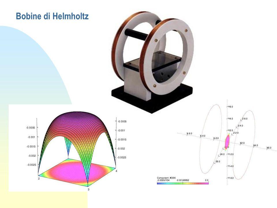 Bobine di Helmholtz