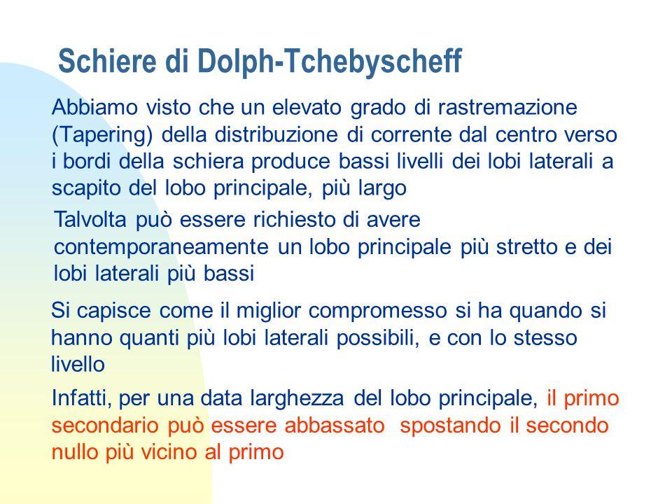 Schiere di Dolph-Tchebyscheff