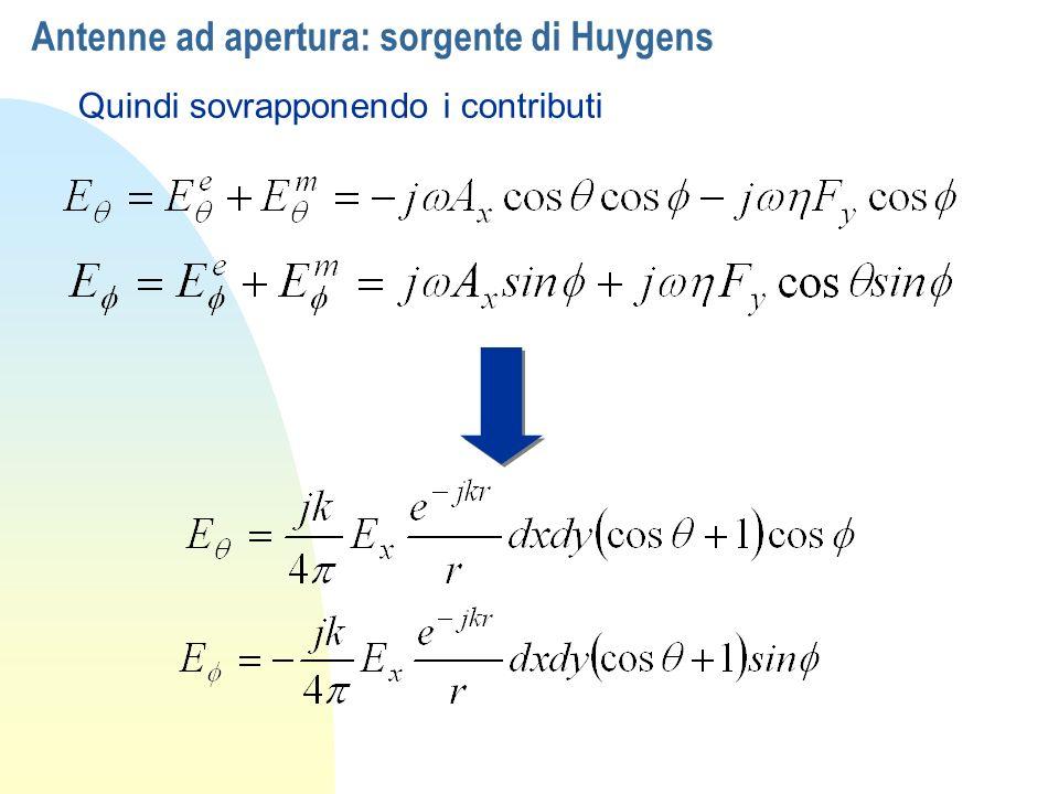 Antenne ad apertura: sorgente di Huygens