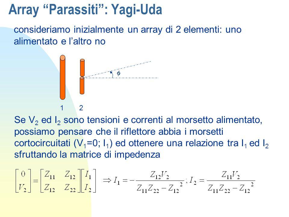 Array Parassiti : Yagi-Uda