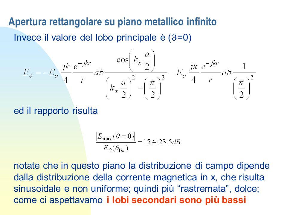 Apertura rettangolare su piano metallico infinito