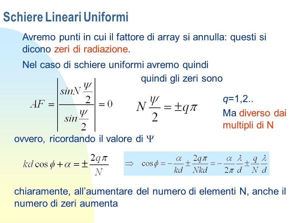 Schiere Lineari Uniformi