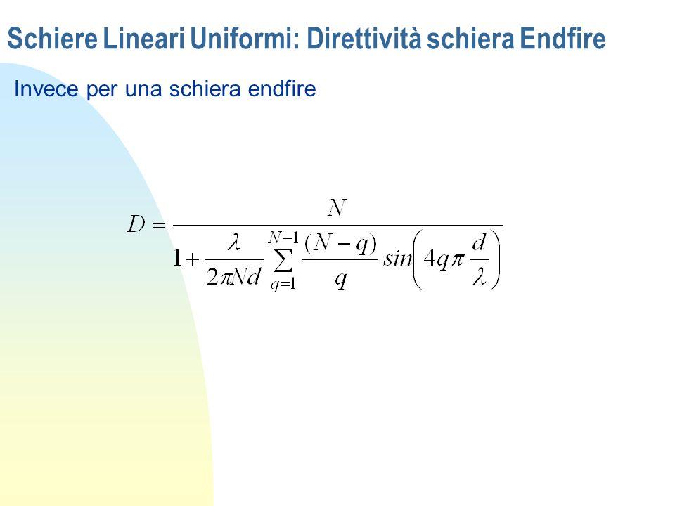 Schiere Lineari Uniformi: Direttività schiera Endfire