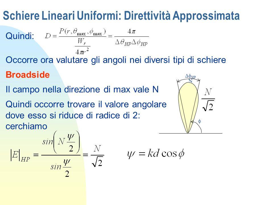 Schiere Lineari Uniformi: Direttività Approssimata