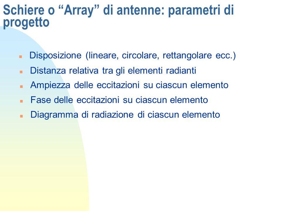 Schiere o Array di antenne: parametri di progetto