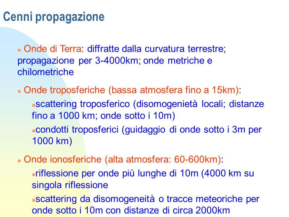 Cenni propagazione Onde di Terra: diffratte dalla curvatura terrestre; propagazione per 3-4000km; onde metriche e chilometriche.