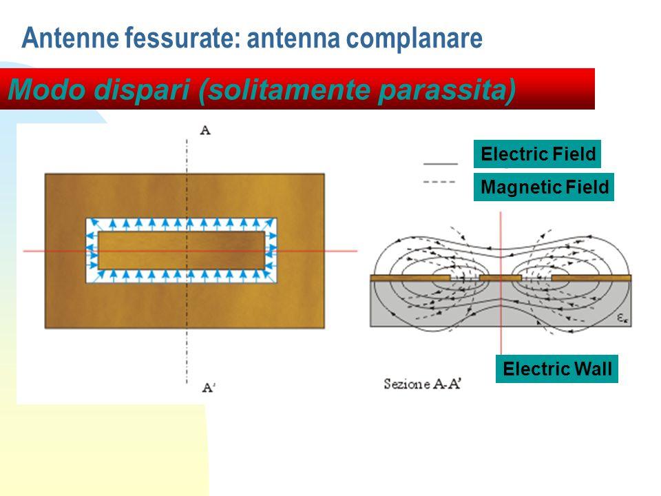 Antenne fessurate: antenna complanare