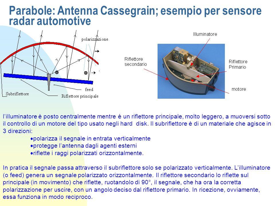 Parabole: Antenna Cassegrain; esempio per sensore radar automotive