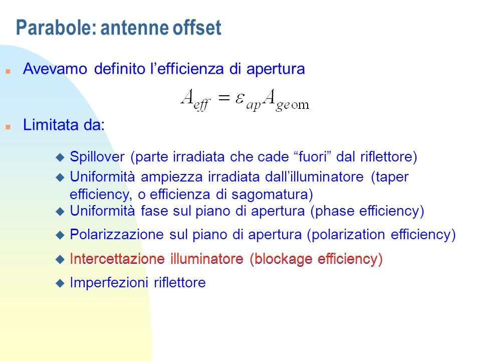 Parabole: antenne offset