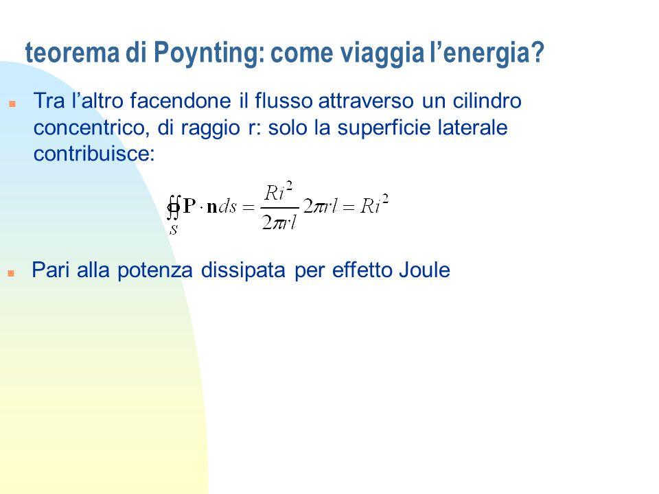 teorema di Poynting: come viaggia l'energia