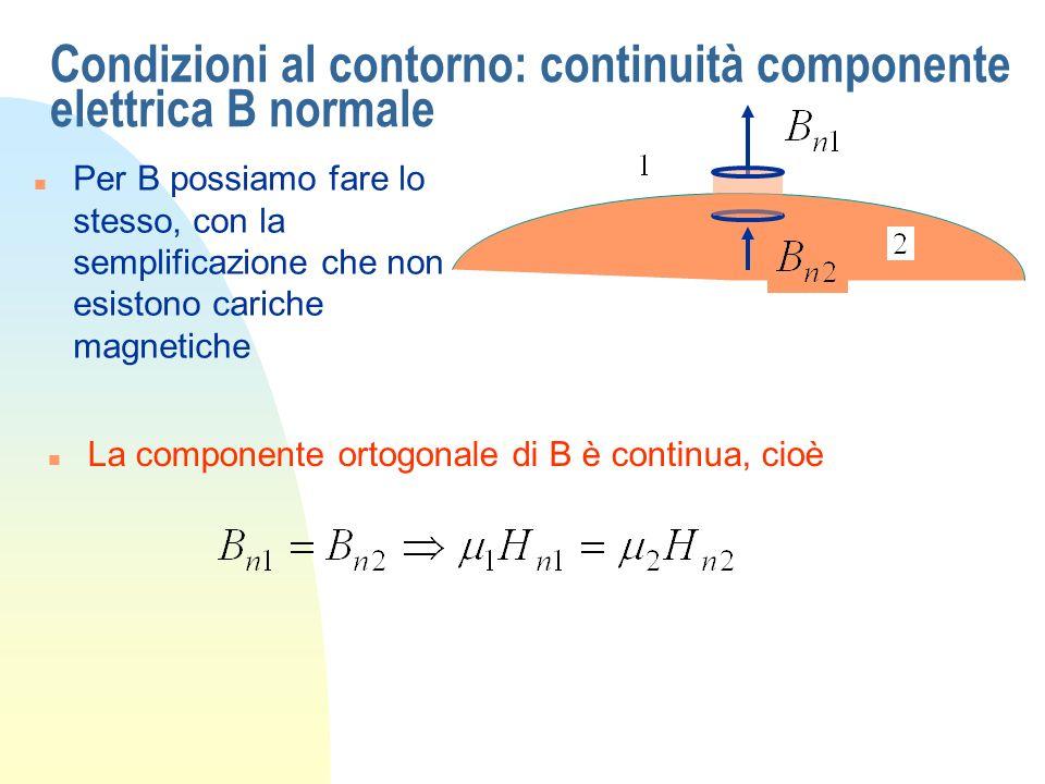 Condizioni al contorno: continuità componente elettrica B normale