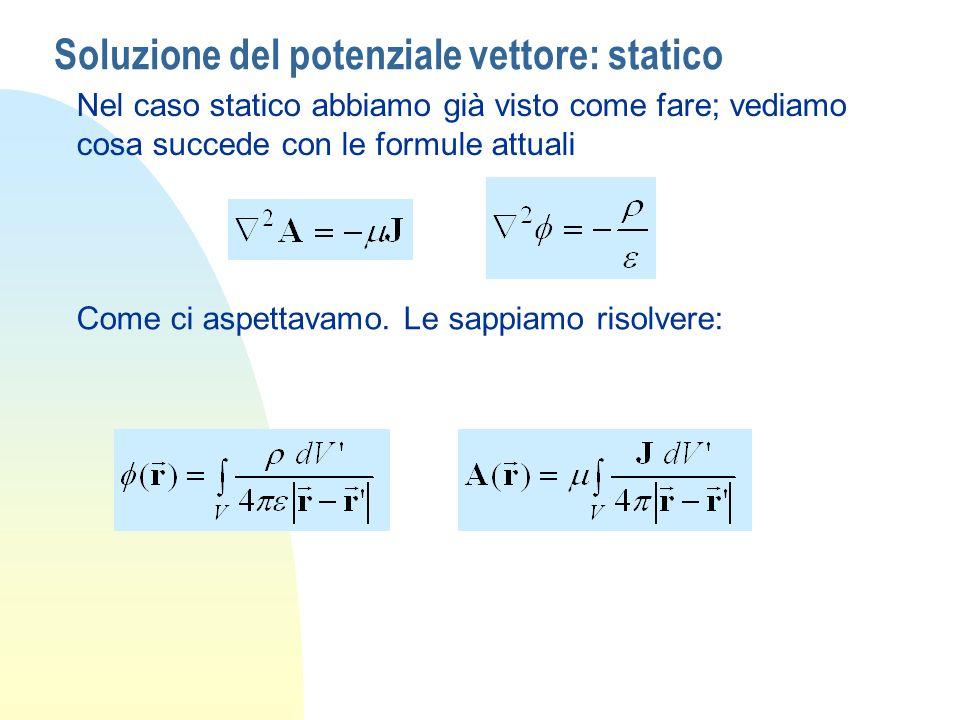 Soluzione del potenziale vettore: statico