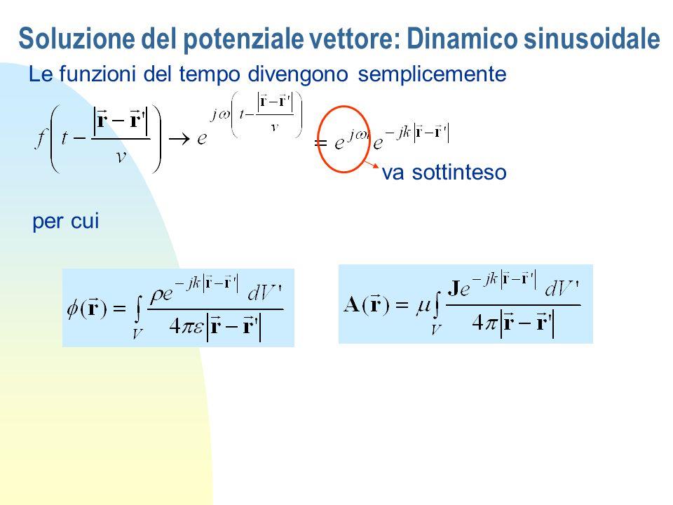 Soluzione del potenziale vettore: Dinamico sinusoidale