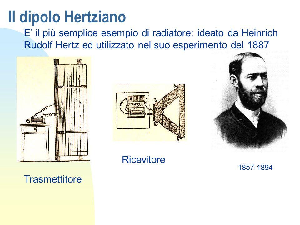 Il dipolo Hertziano E' il più semplice esempio di radiatore: ideato da Heinrich Rudolf Hertz ed utilizzato nel suo esperimento del 1887.