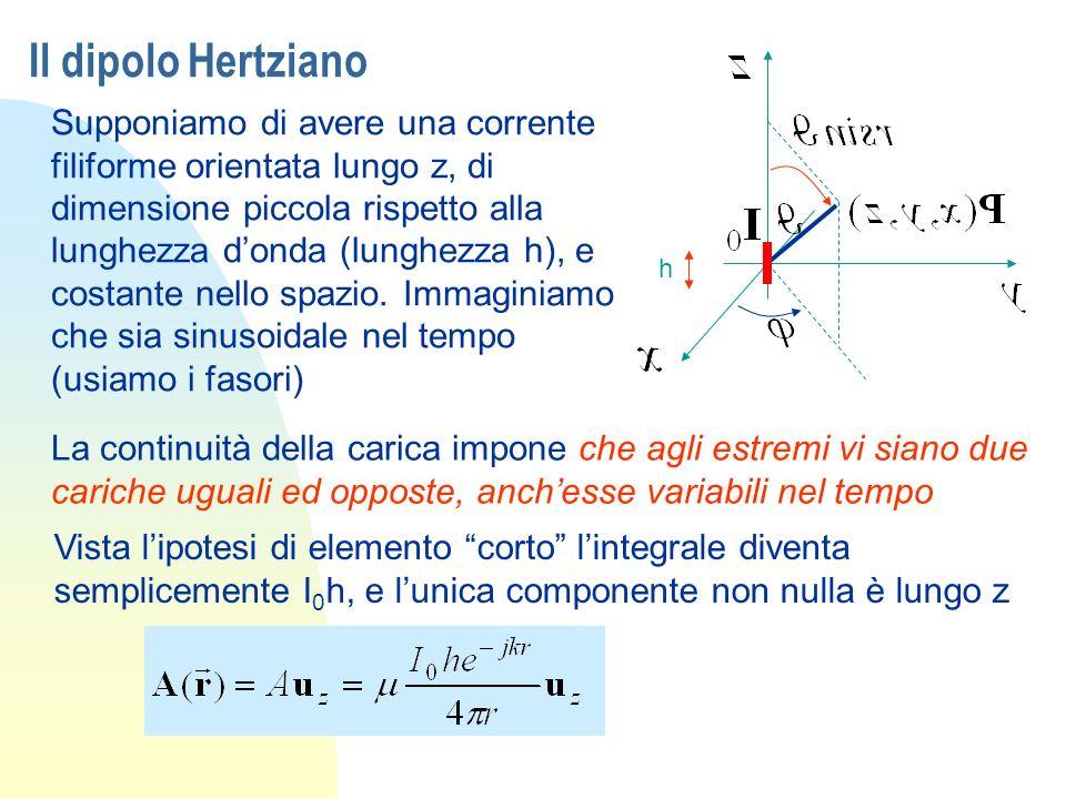 Il dipolo Hertziano h.
