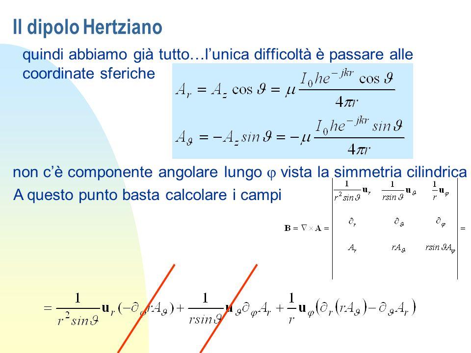 Il dipolo Hertziano quindi abbiamo già tutto…l'unica difficoltà è passare alle coordinate sferiche.