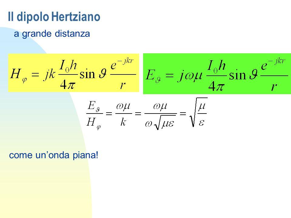 Il dipolo Hertziano a grande distanza come un'onda piana!