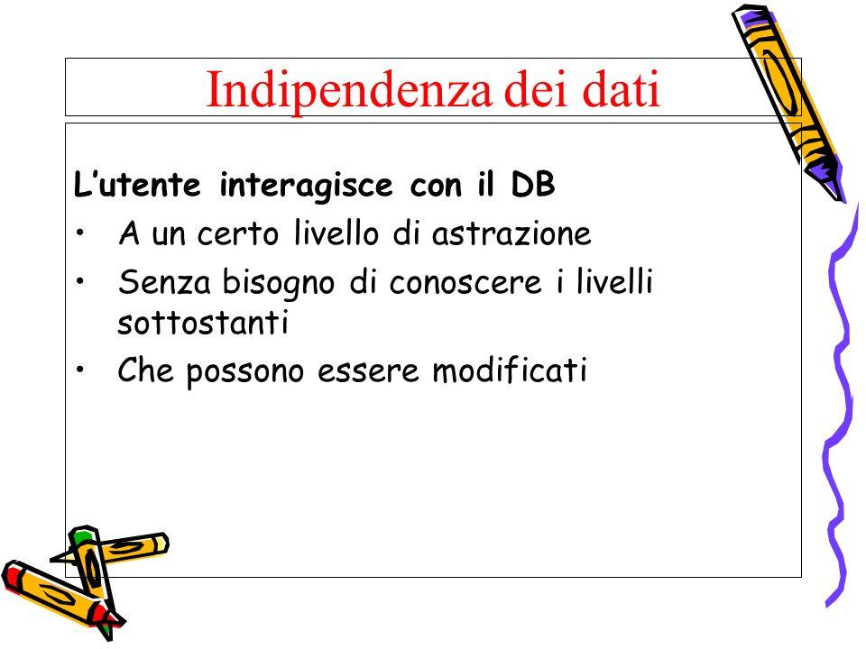 Indipendenza dei dati L'utente interagisce con il DB