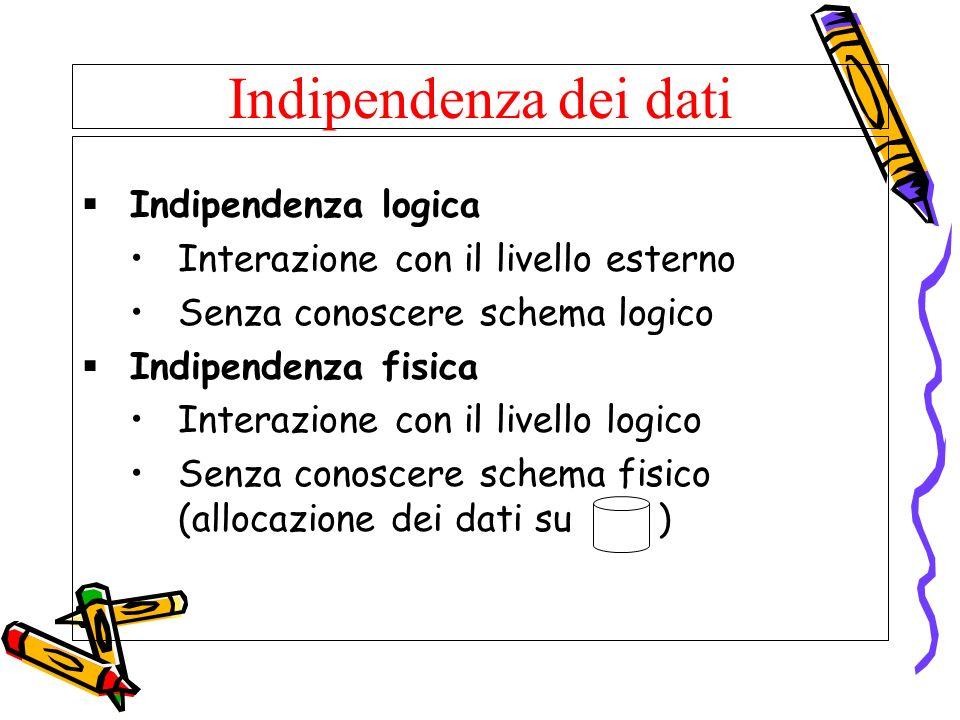 Indipendenza dei dati Indipendenza logica