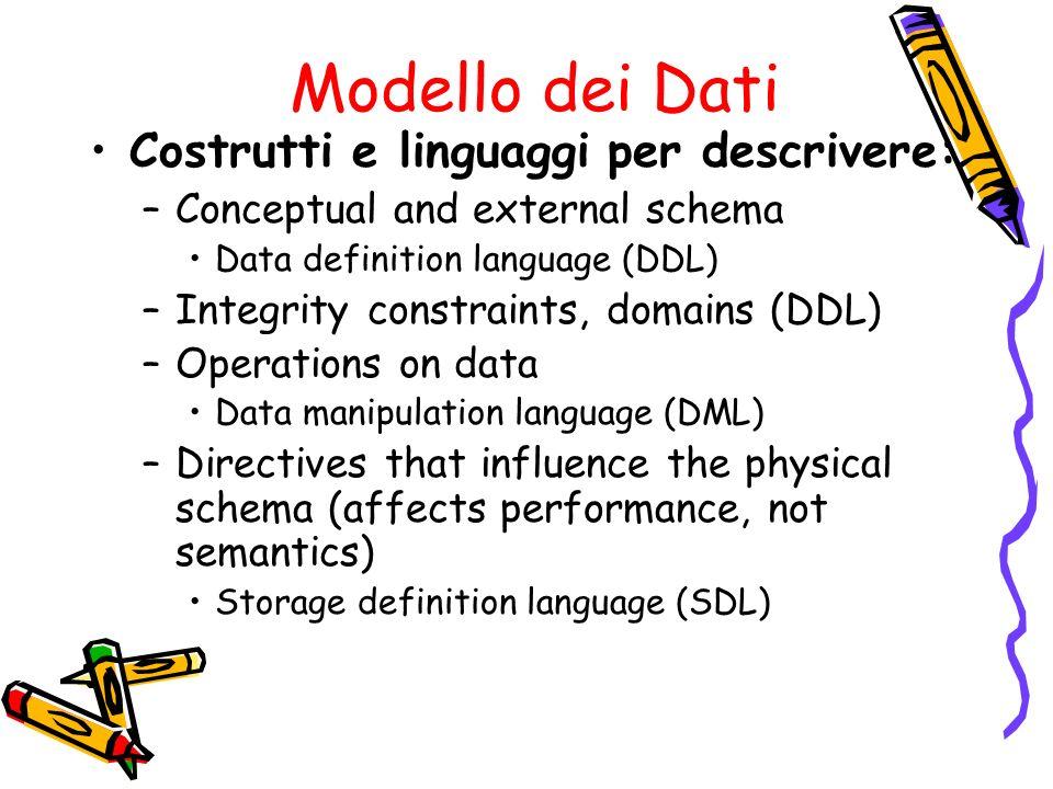 Modello dei Dati Costrutti e linguaggi per descrivere:
