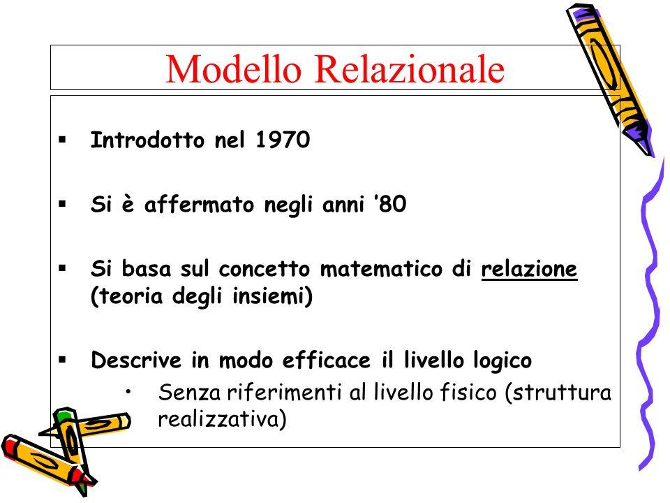 Modello Relazionale Introdotto nel 1970 Si è affermato negli anni '80