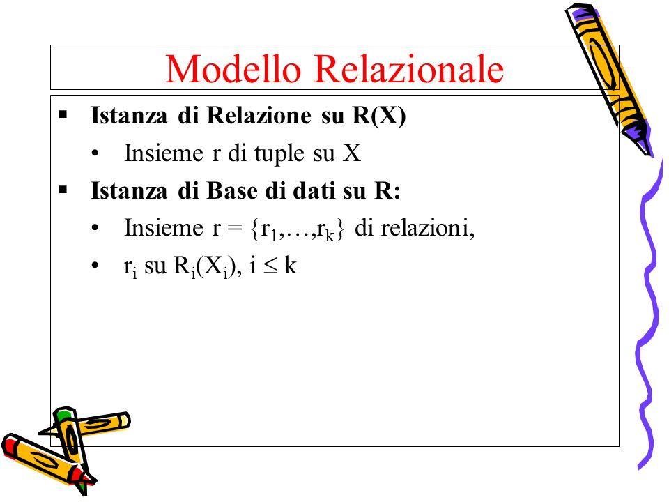 Modello Relazionale Istanza di Relazione su R(X)