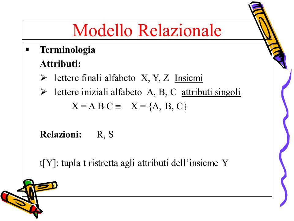 Modello Relazionale Terminologia Attributi: