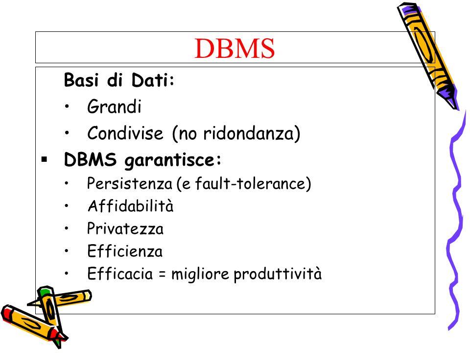DBMS Grandi Condivise (no ridondanza) DBMS garantisce: