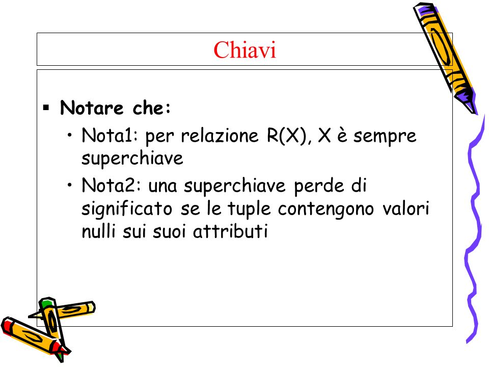 Chiavi Notare che: Nota1: per relazione R(X), X è sempre superchiave