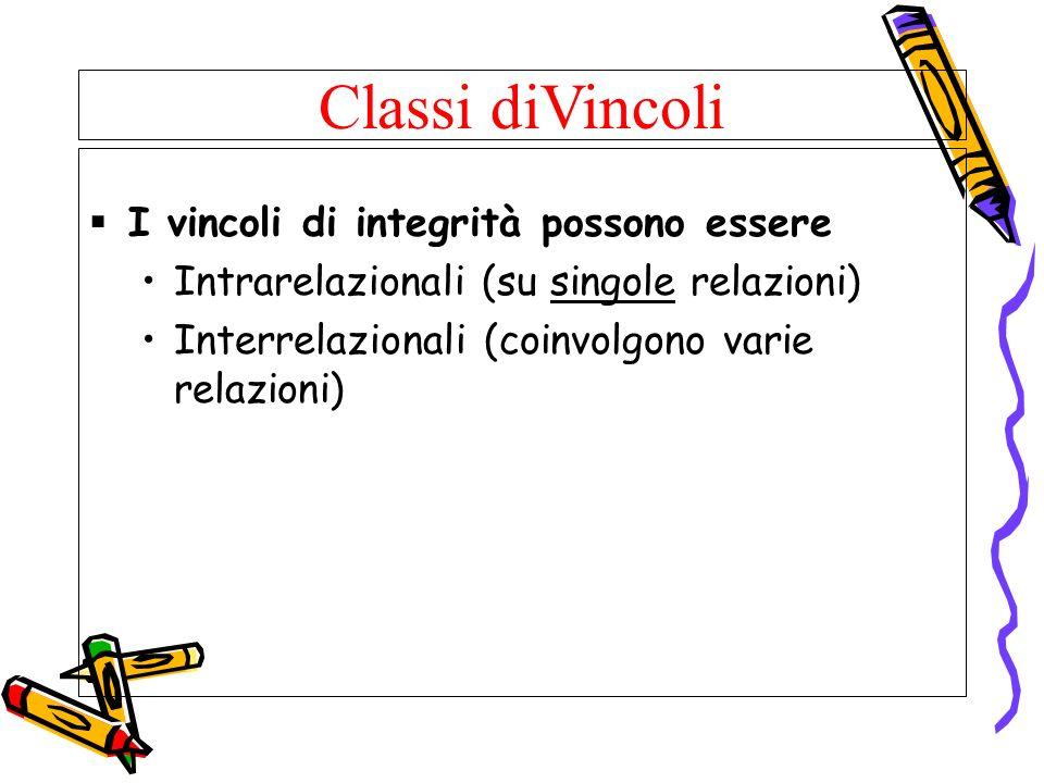 Classi diVincoli I vincoli di integrità possono essere