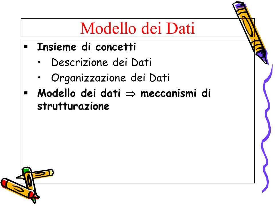 Modello dei Dati Insieme di concetti Descrizione dei Dati