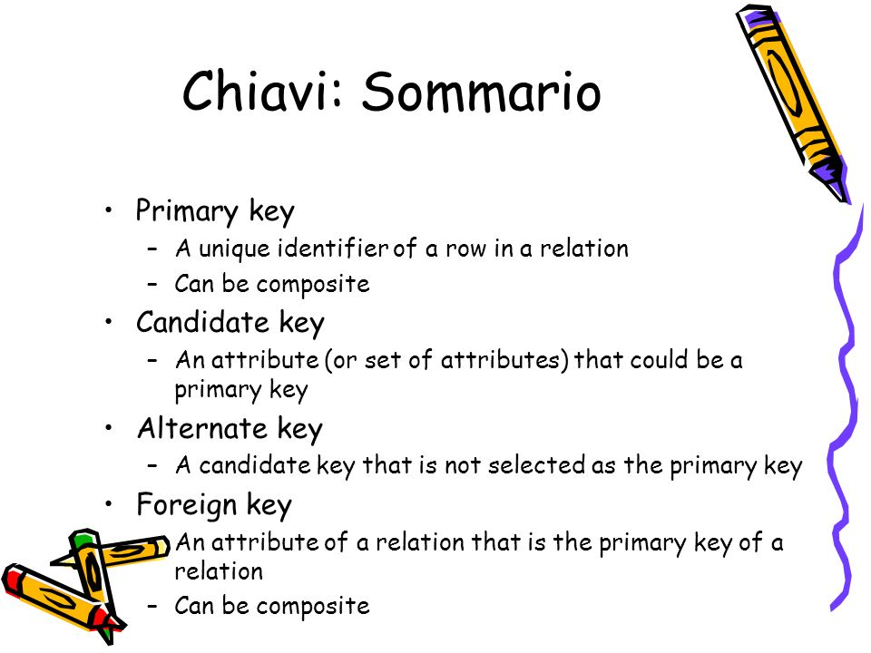 Chiavi: Sommario Primary key Candidate key Alternate key Foreign key