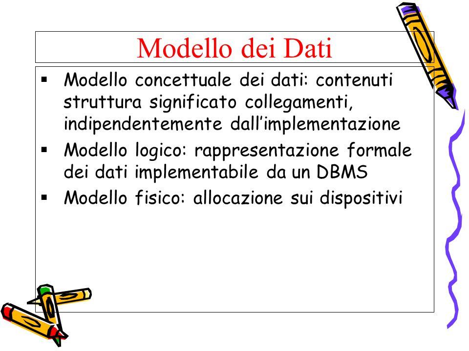 Modello dei Dati Modello concettuale dei dati: contenuti struttura significato collegamenti, indipendentemente dall'implementazione.