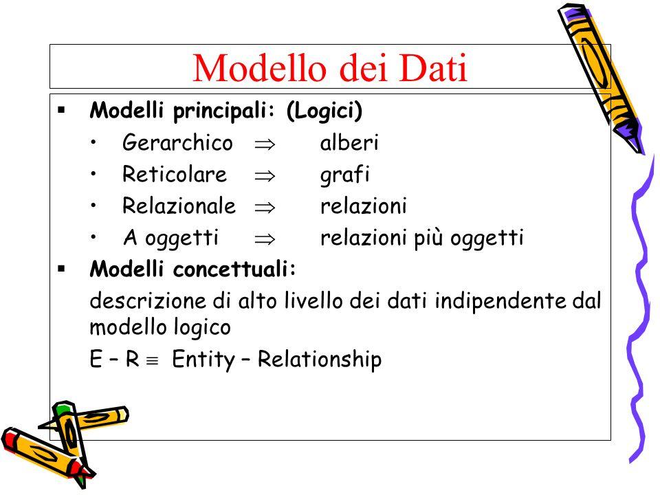 Modello dei Dati Modelli principali: (Logici) Gerarchico  alberi