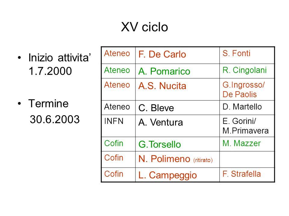 XV ciclo Inizio attivita' 1.7.2000 Termine 30.6.2003 F. De Carlo