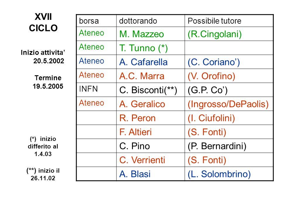 XVII CICLO Inizio attivita' 20. 5. 2002 Termine 19. 5. 2005 (