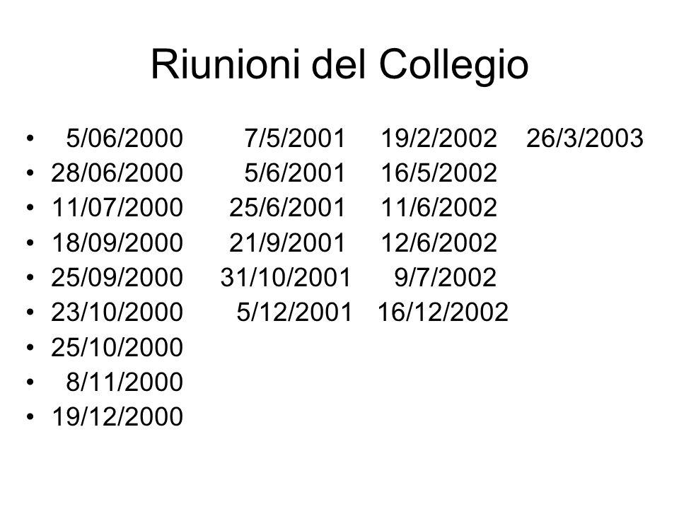 Riunioni del Collegio 5/06/2000 7/5/2001 19/2/2002 26/3/2003