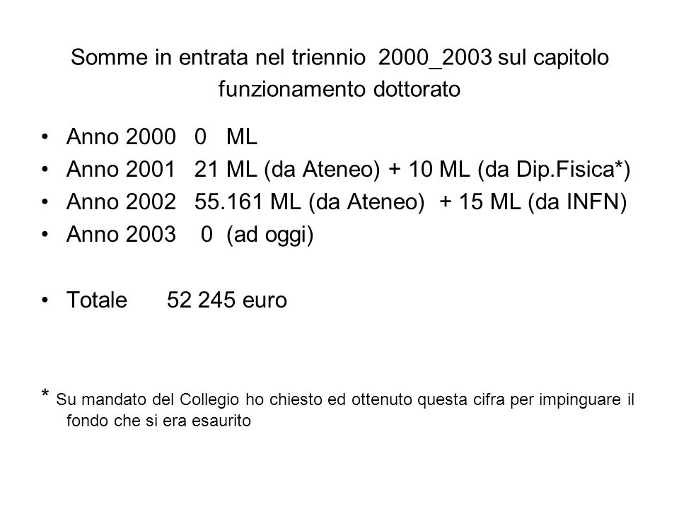 Somme in entrata nel triennio 2000_2003 sul capitolo funzionamento dottorato