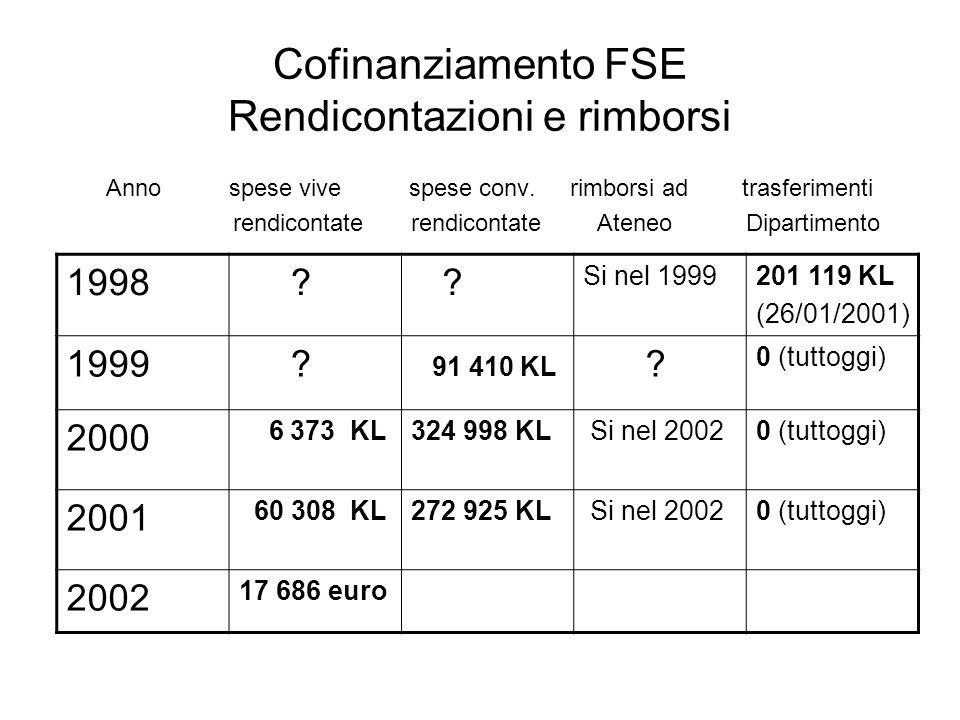 Cofinanziamento FSE Rendicontazioni e rimborsi