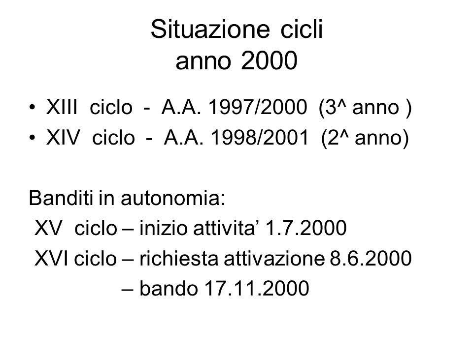 Situazione cicli anno 2000 XIII ciclo - A.A. 1997/2000 (3^ anno )