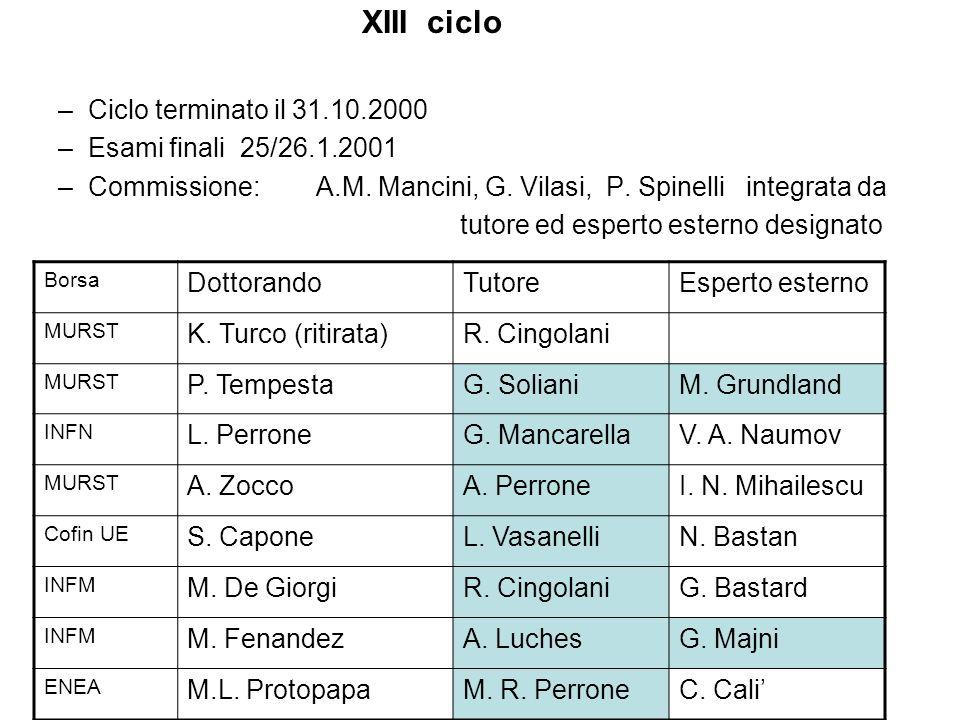 XIII ciclo Ciclo terminato il 31.10.2000 Esami finali 25/26.1.2001
