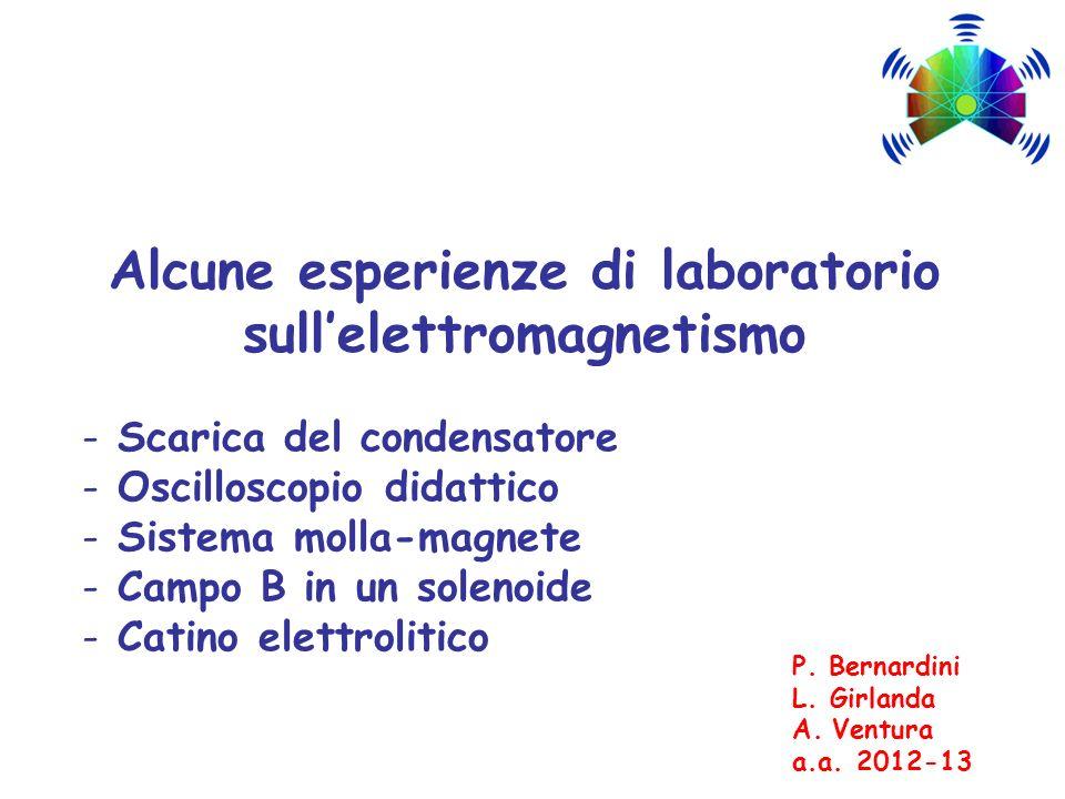 Alcune esperienze di laboratorio sull'elettromagnetismo