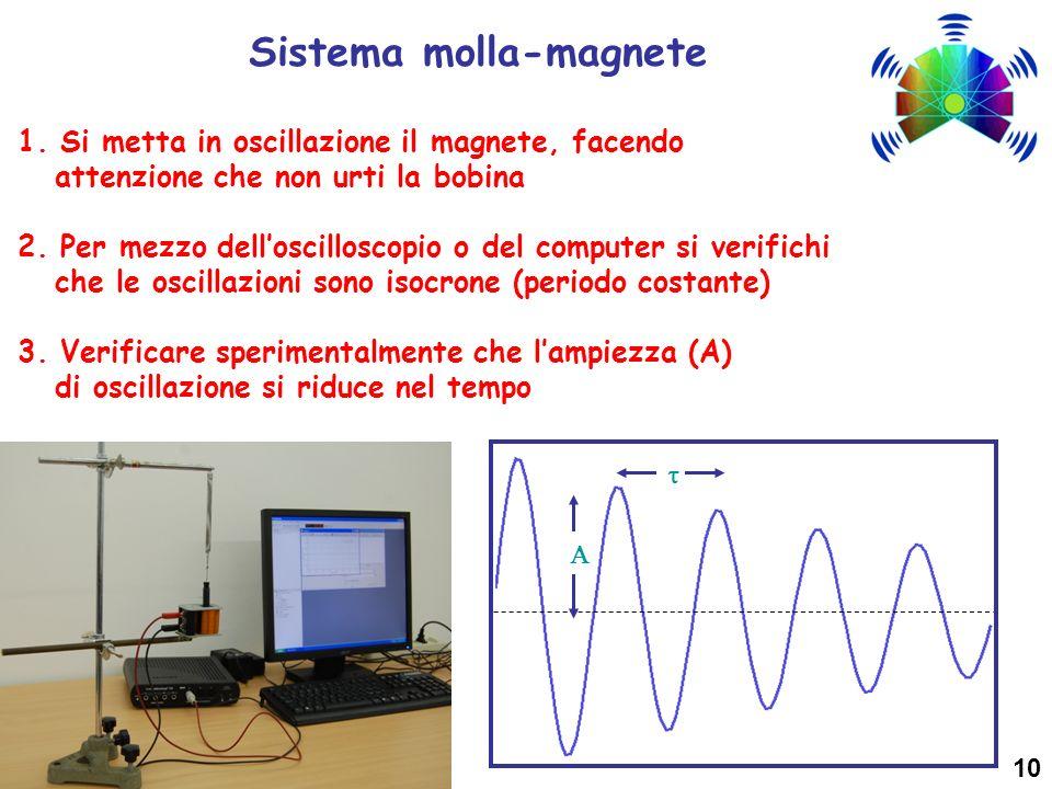 Sistema molla-magnete